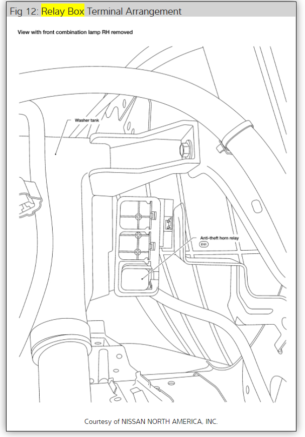 Location of Headlamp Fuses: My Right Side Headlamp Is Out