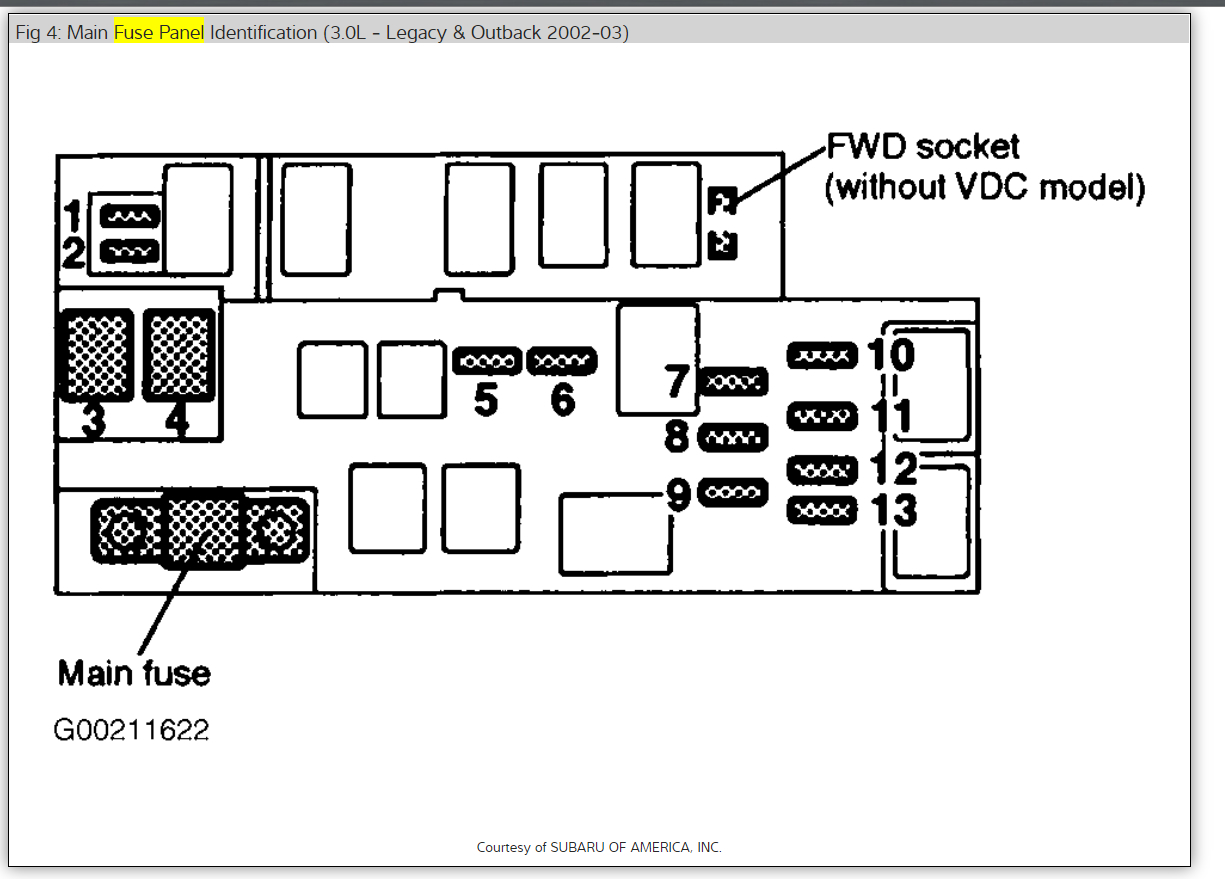 2002 Subaru Vdc Fuse Box • Wiring Diagram For Free
