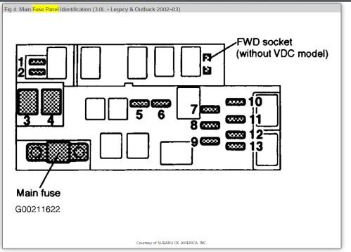 small resolution of subaru fuel pump diagram wiring diagram 2000 subaru fuel pump wiring diagram i need to know