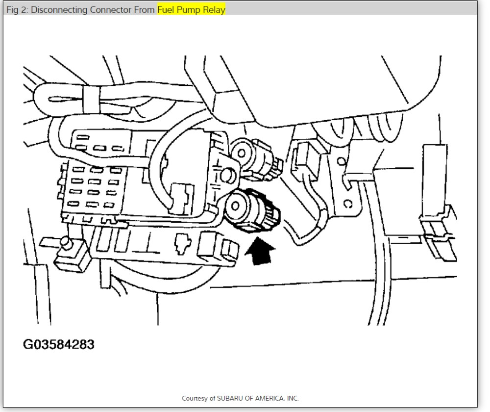 medium resolution of subaru fuel pump wiring diagram wiring diagram inside subaru fuel pump diagram wiring diagram pass subaru