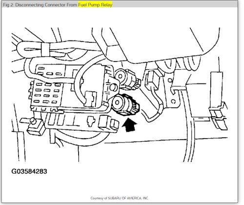 small resolution of subaru fuel pump wiring diagram wiring diagram inside subaru fuel pump diagram wiring diagram pass subaru