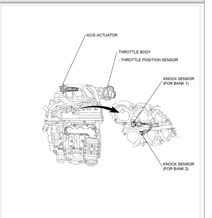 How to Locate Rav4 Knock Sensor: Car Got Code P0328