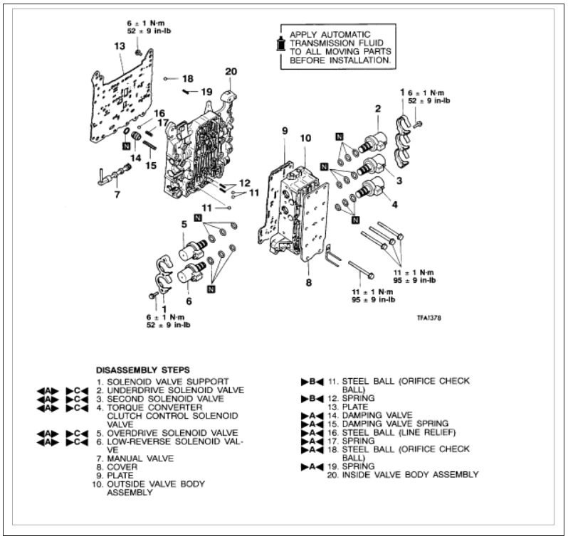Code P1750: Where Is the Transmission Solenoid Assembly? I