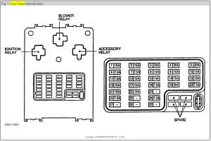 Nissan Sentra B14 Fuse Box Diagram | Wiring Library