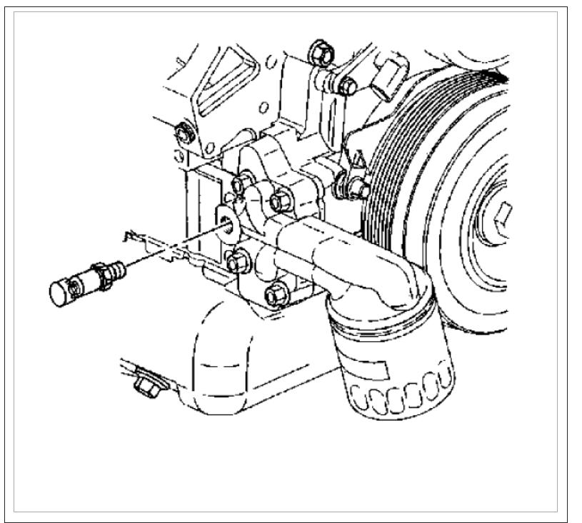 Oil Pressure Sensor: Where Is the Oil Pressure Sensor