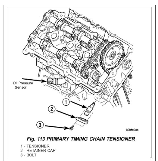 OIL PRESSURE SENSOR?: My Car Has Been Diagnosed as a Oil