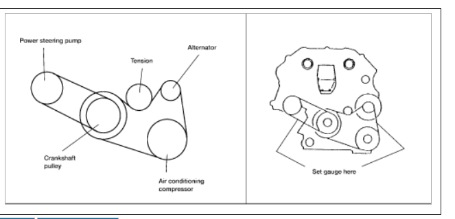 Serpentine Belt Installation: the Belts Routing Diagram I