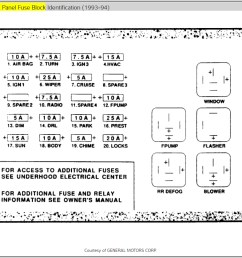 2005 saturn relay fuse box wiring diagram tutorial2005 saturn relay fuse box [ 1093 x 839 Pixel ]