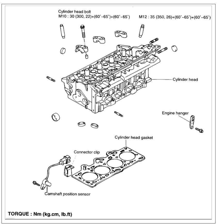 98 Hyundai H100 Cylinder and Head Torque Settings