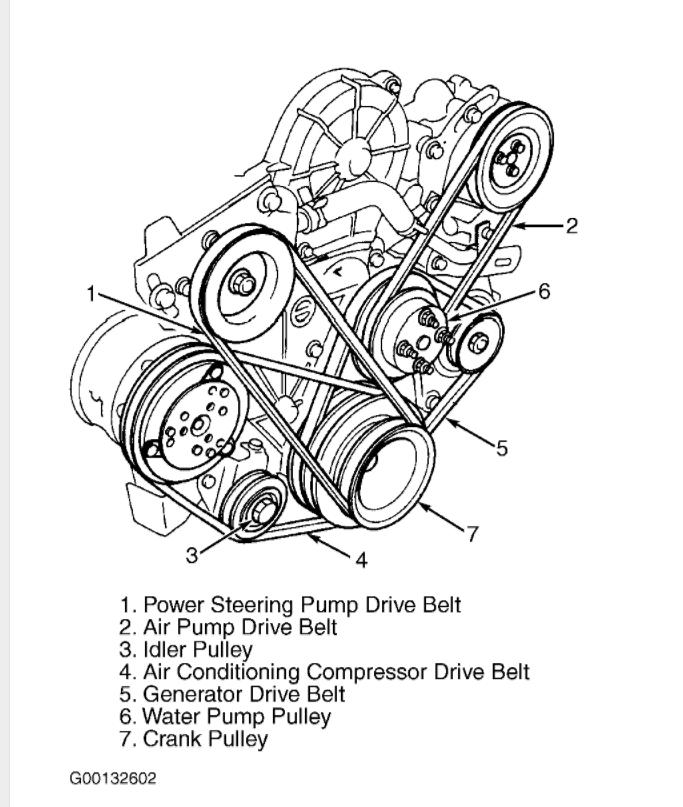 How to Replace Alternator Belt: My Alternator Belt Got