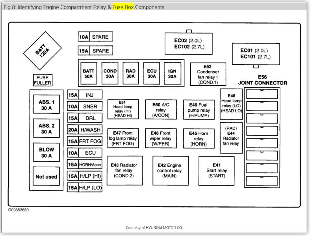 medium resolution of hyundai fuse box location wiring diagram load 2003 hyundai tiburon fuse box diagram 2003 hyundai fuse box location