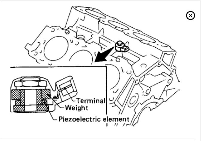 KNOCK SENSOR: Where Is the Knock Sensor Located on My Vehicle?