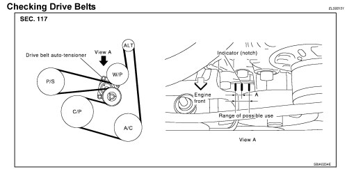 small resolution of 2002 nissan altima diagram wiring diagrams second 2002 nissan altima 2 5 belt routing diagram