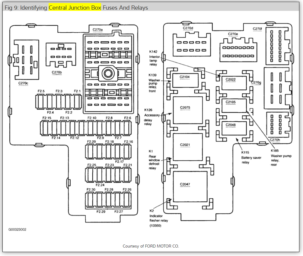Wiper Relay Location: Where Is the Wiper Relay Switch Located?