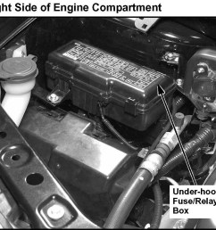 acura mdx auxiliary fuse box search for wiring diagrams u2022 rh idijournal com 2008 acura mdx 2004  [ 1058 x 894 Pixel ]