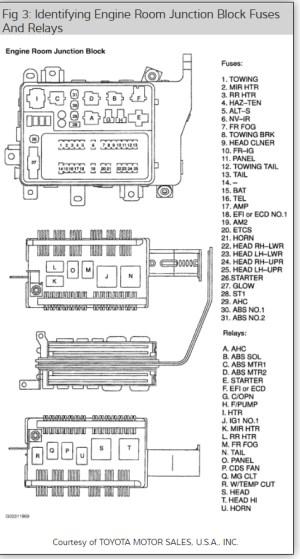 High Beams Do Not Work: Hi I Have a HZJ79 Landcruiser Ute