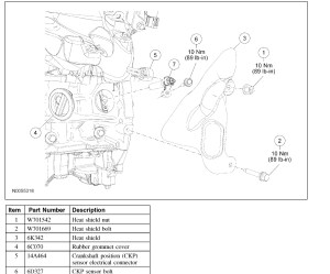 Crankshaft Position Sensor Location: Where Is It Located Under the