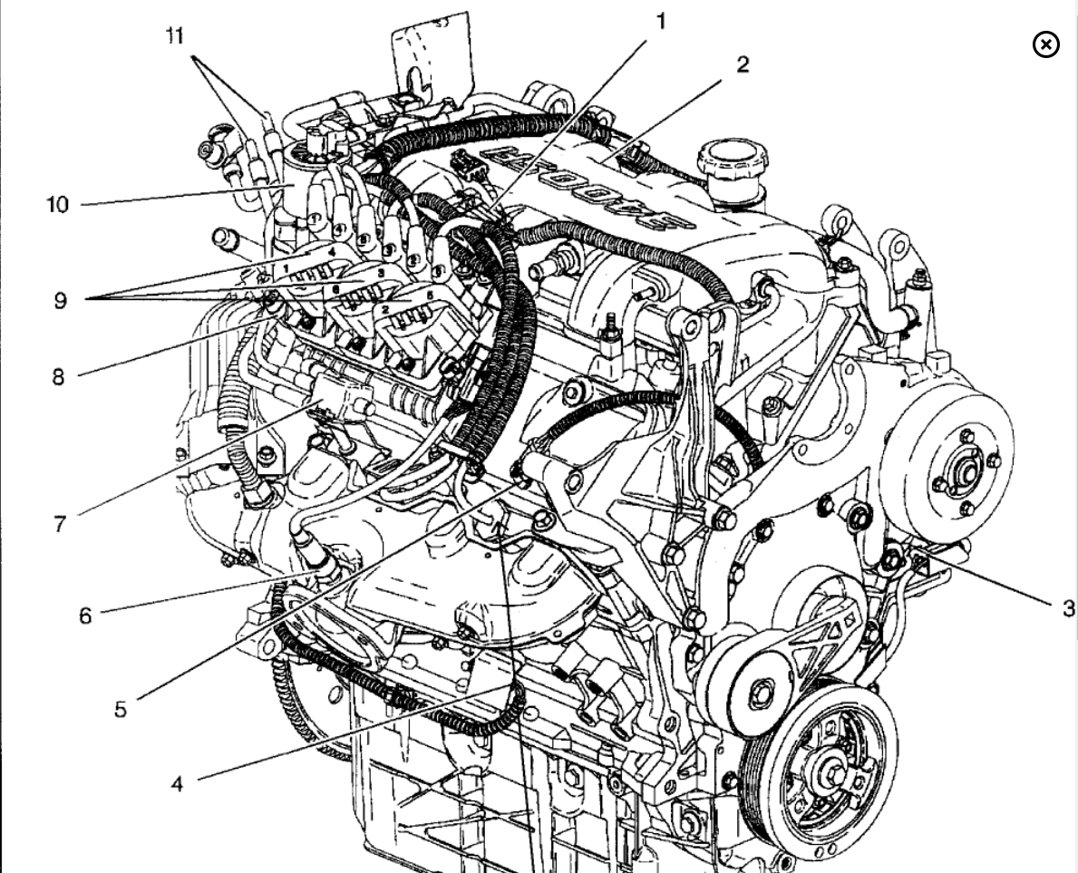 2000 Pontiac Montana FIRING ORDER: Engine Mechanical