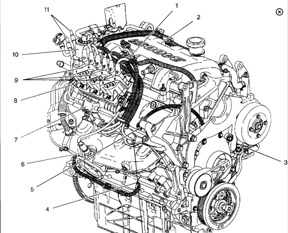 medium resolution of 2003 pontiac montana engine diagram data wiring diagram 2005 pontiac montana engine diagram 2000 pontiac montana engine diagram