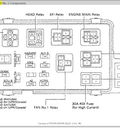 fuse box i have no cover to the fuse box inside the car to know rh 2carpros com toyota camry radio wiring diagram 1998 toyota camry starter wiring diagram [ 1423 x 868 Pixel ]