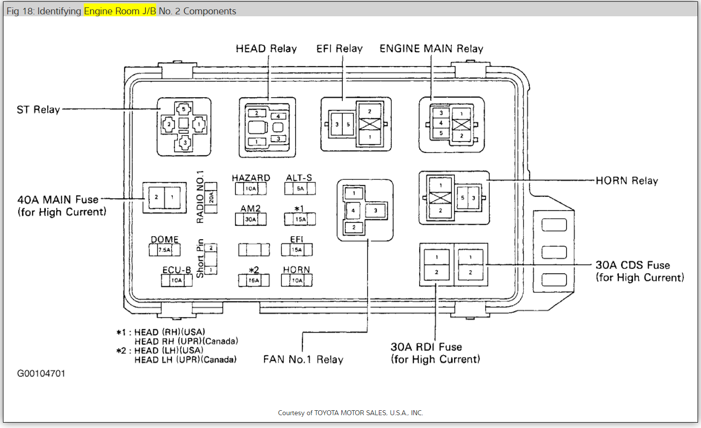 hight resolution of fuse box i have no cover to the fuse box inside the car to know rh 2carpros com toyota camry radio wiring diagram 1998 toyota camry starter wiring diagram