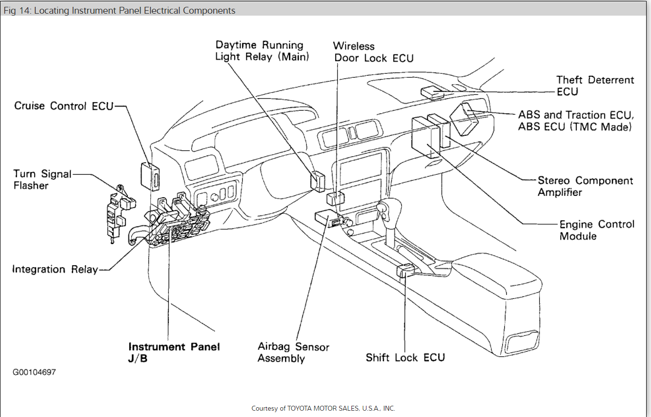 [WRG-1641] The Toyota Camry Drivers Side Fuse Box Diagram
