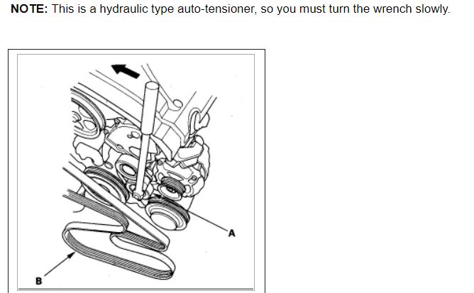 Serpentine Belt Diagram: Changing Serpentine Belt and I