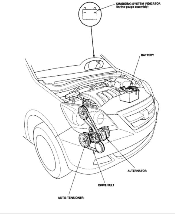 Wiring Diagram Database: 2007 Honda Odyssey Serpentine