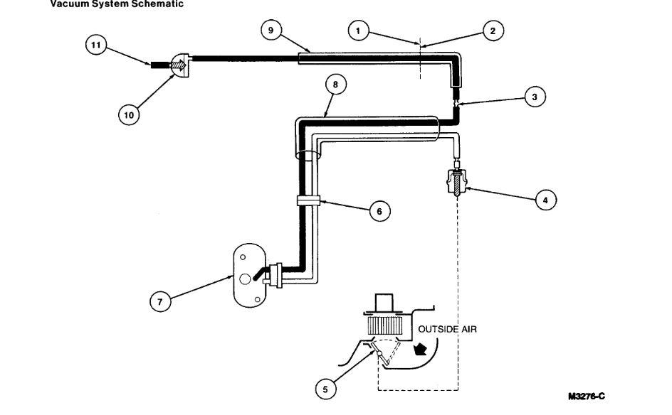 Heater Control Valve Hose Diagram: My Vehicle Blows Hot