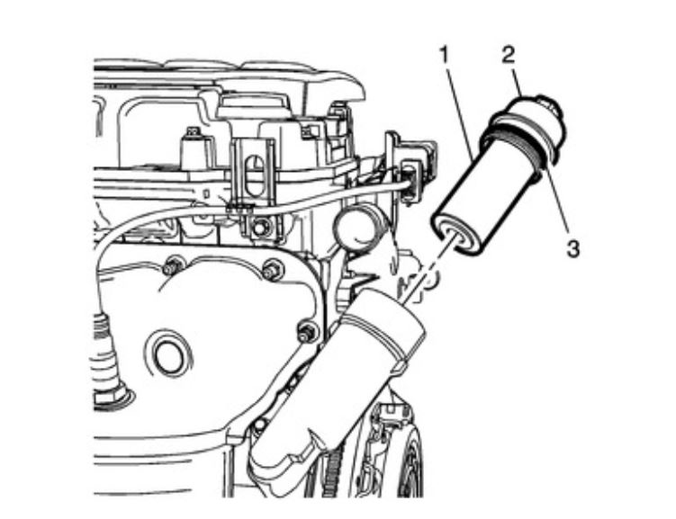 Oil Change: How Do I Replace the Oil Filter? Do I Unscrew