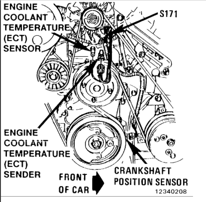 COOLANT TEMPERATURE SENSOR: Where Is the Coolant