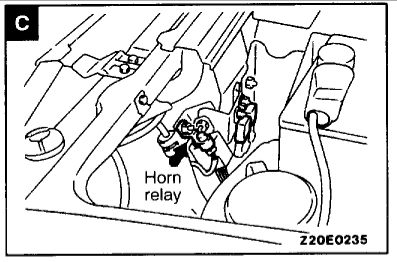Horn Relay Location: Where Is the Horn Relay Located?
