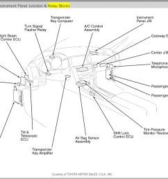 wrg 6653 2002 lexus sc430 fuse boxdiagram honda beat fi moreover radio wire diagram 2003 [ 1098 x 866 Pixel ]