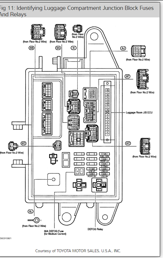 Fuse Diagram 2003 Lexus 430sc. Lexus. Wiring Diagrams