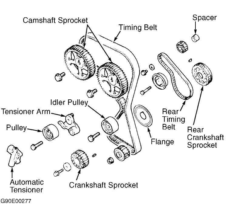 Service manual [How To Replace Timing Belt 1998 Hyundai