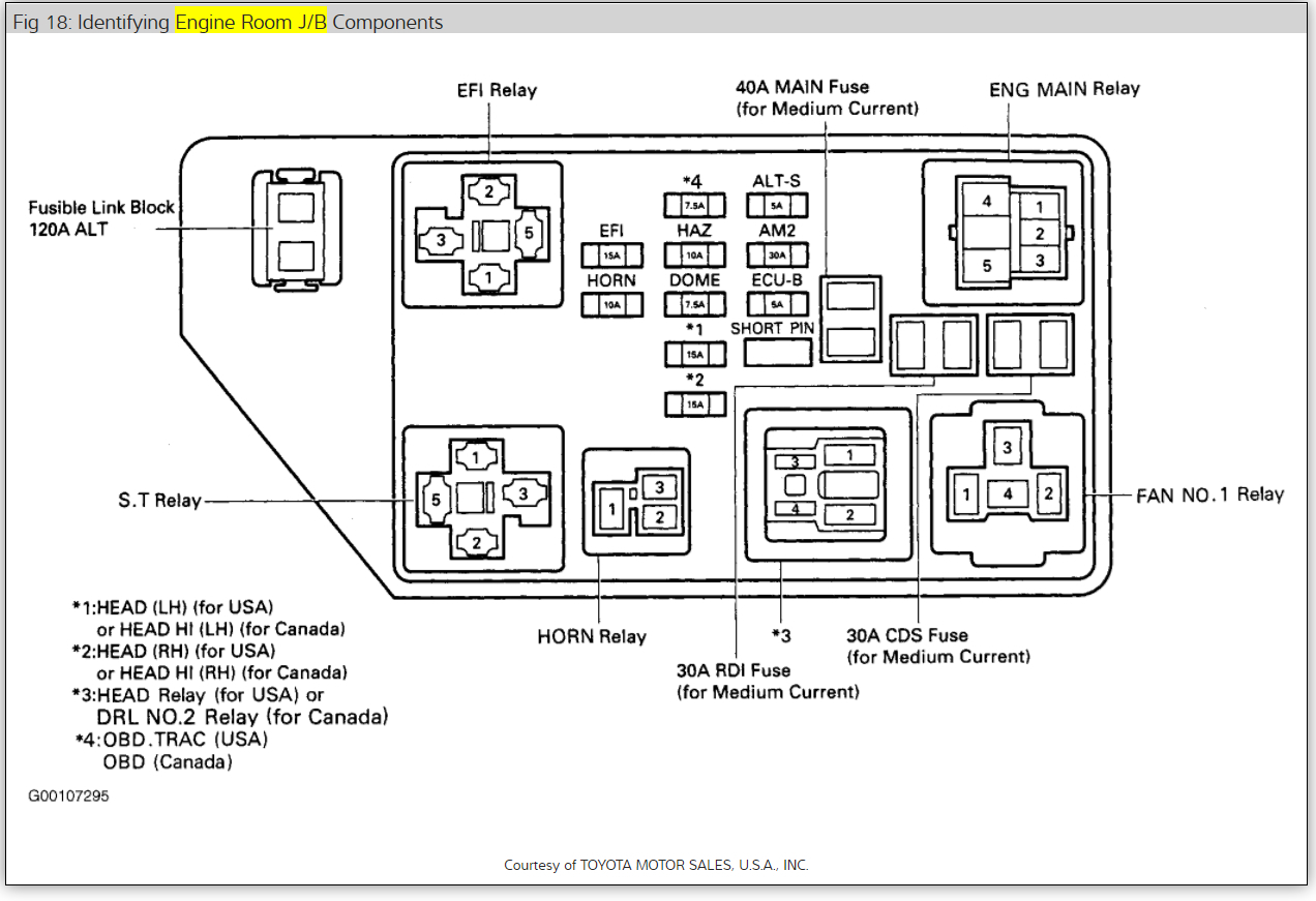 Wiring Diagram For 1995 Toyota Avalon