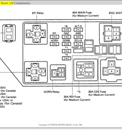96 toyota avalon fuse diagram wiring diagram perfomancetoyota avalon fuse diagram wiring diagram load 96 toyota [ 1272 x 871 Pixel ]