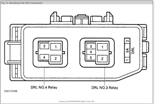 small resolution of 99 avalon fuse diagram manual e book 99 avalon fuse diagram