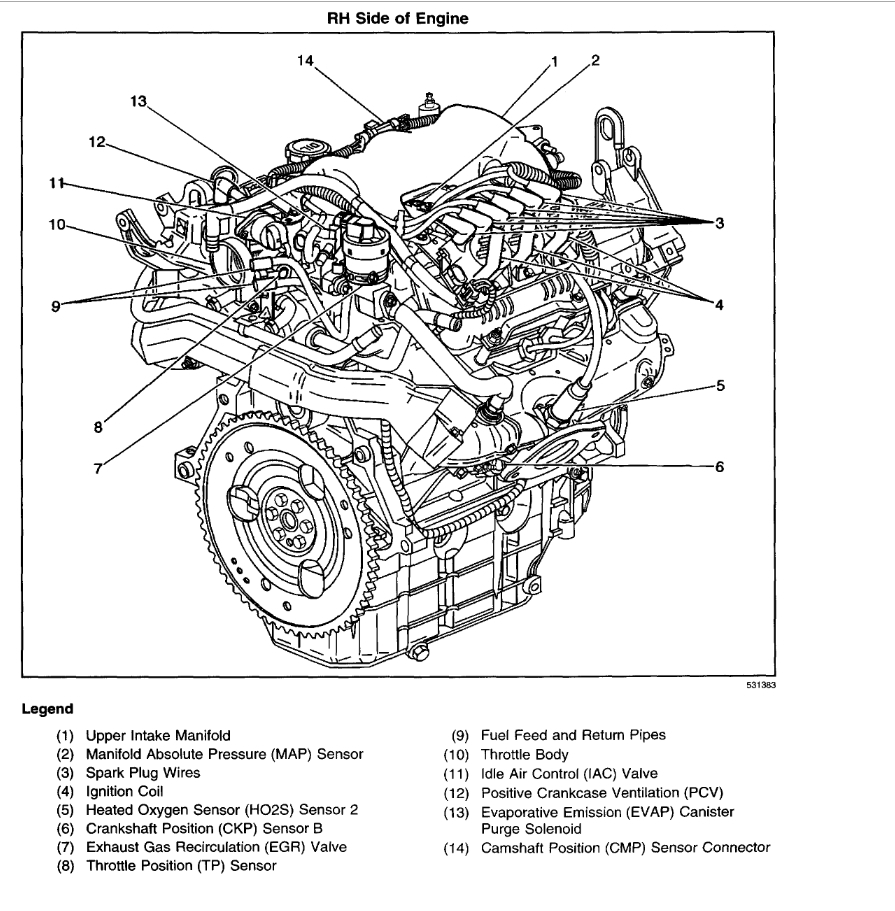 98 Pontiac Grand Am Engine Diagram
