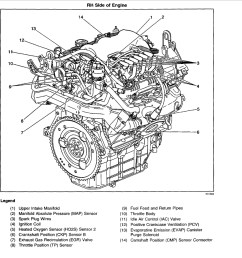 dodge 2 4 engine diagram wiring diagram expert 1999 dodge 2 4 engine diagram wiring diagram [ 895 x 911 Pixel ]