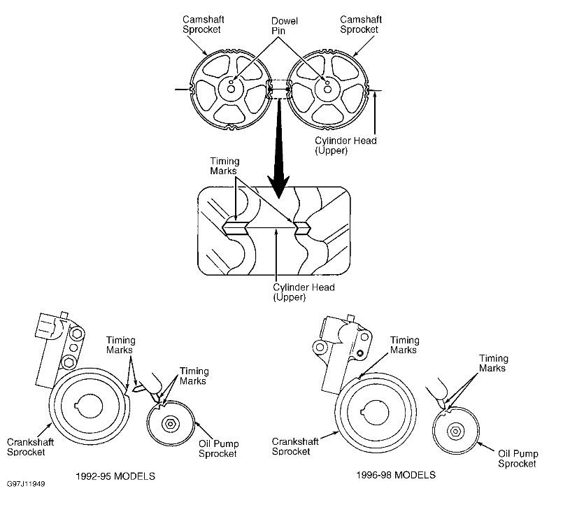Timing Diagram: 2000 Sonata Timing Marks
