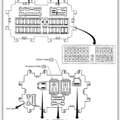 2002 Nissan Altima Fuse Diagram Workhorse Wiring Overheating 2003 Radiator Fans Don 39 T Come Thumb