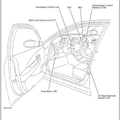 2002 Nissan Altima Fuse Diagram Wiring A Doorbell Overheating 2003 Radiator Fans Don 39 T Come Thumb