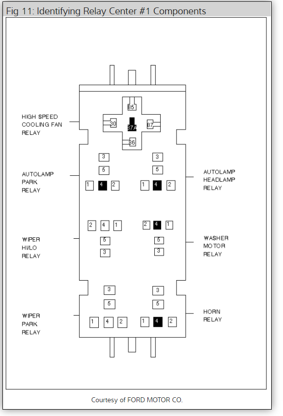 Location of Heater Fuse or Relay: Hi, Blower Motor for