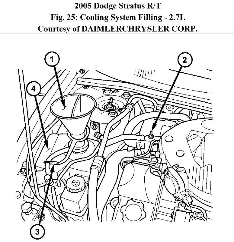 2004 Dodge Stratus Radiator Diagram 2002 Dodge Stratus