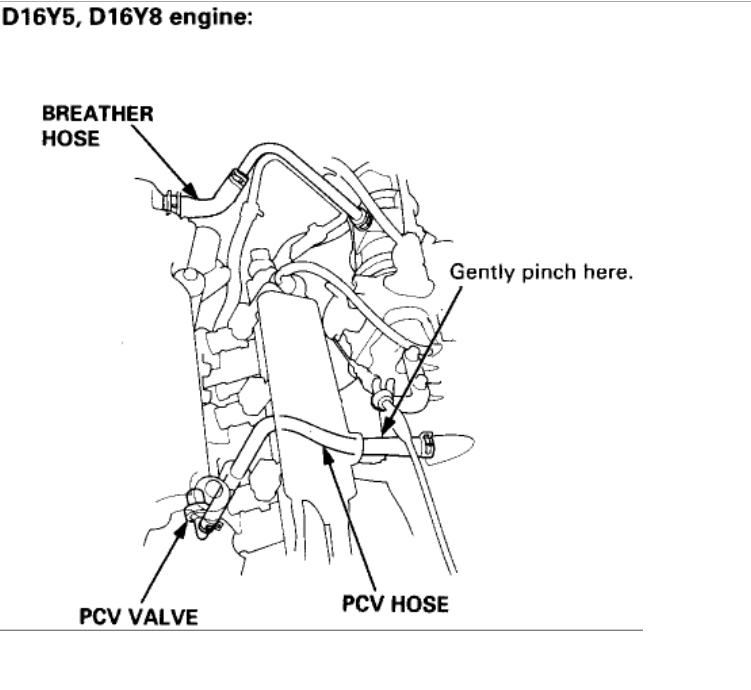 PCV Valve Removal: During the Removal of the Old PCV Valve