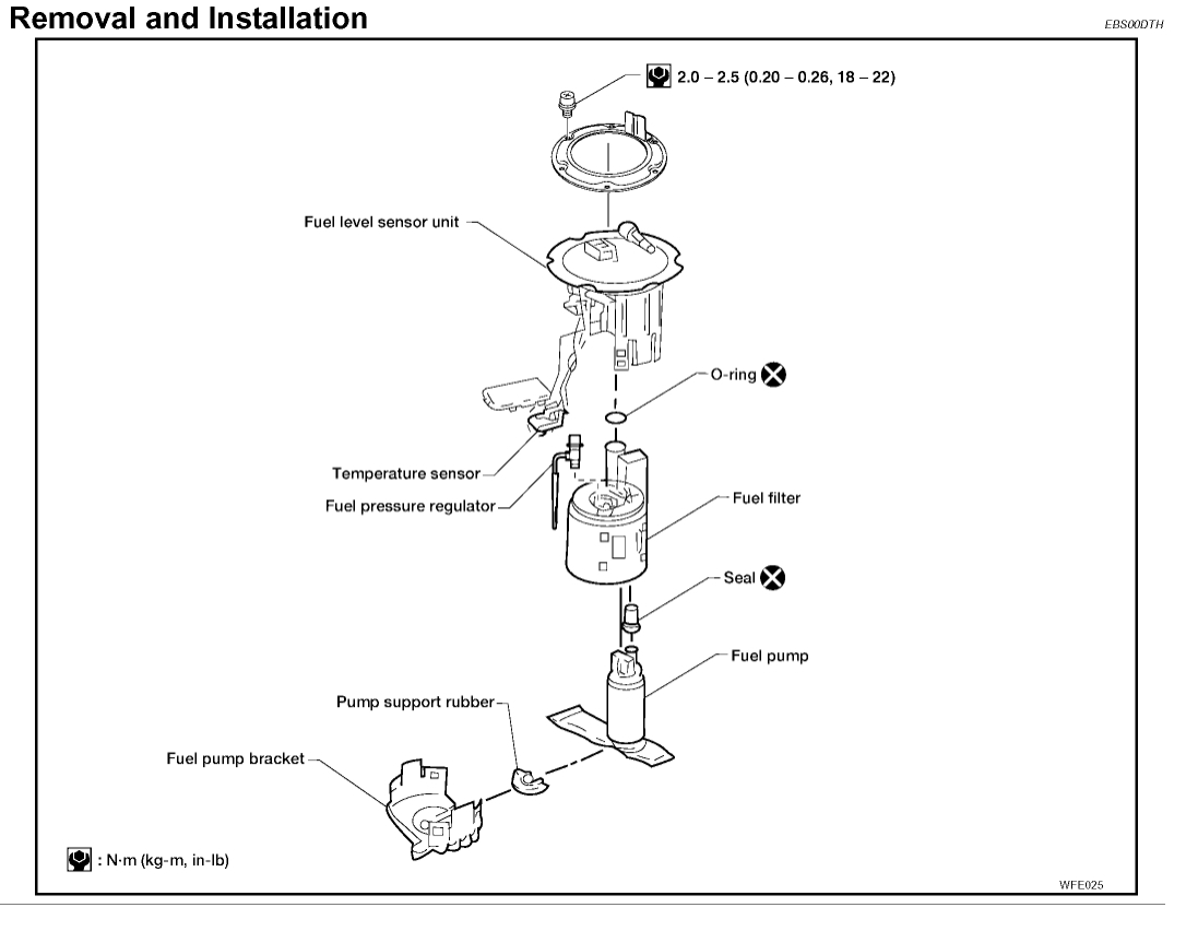 Nissan Fuel Pressure Diagram