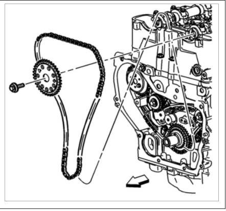 Setting Timing Chain Marks: 4 Cyl Wheel Drive Type Unknown