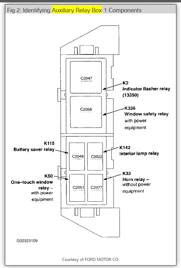 Battery Saver Relay Location: Where Is the Battery Saver