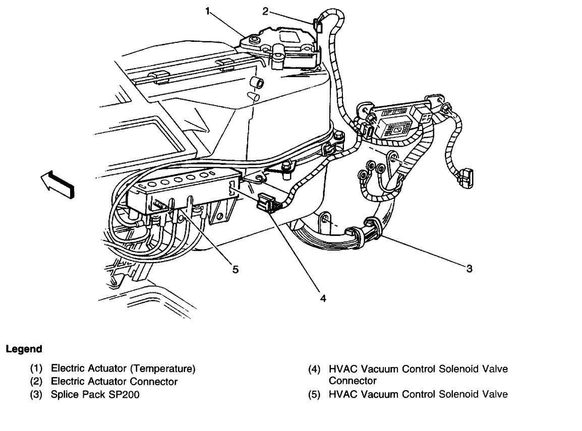 Oldsmobile Bravada Blend Door Actuator Location